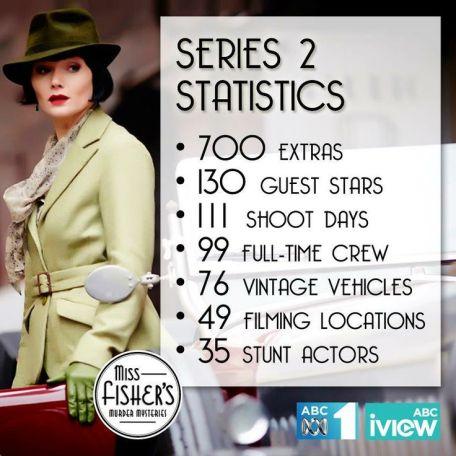 miss f s2 stats